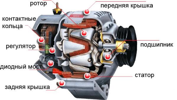 akb generator